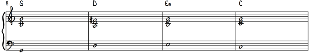 1-5-6-4 chord progression in the key of G on piano using inverted chords and left hand bass