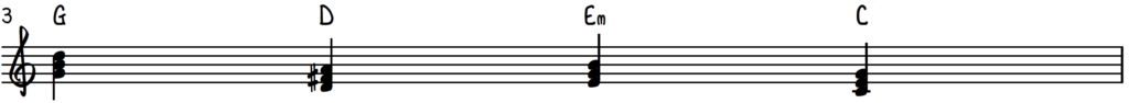 1-5-6-4 chord progression in the key of G on piano using root position chords