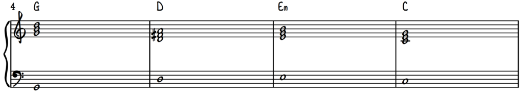 1-5-6-4 chord progression in the key of G on piano using root position chords and left hand bass