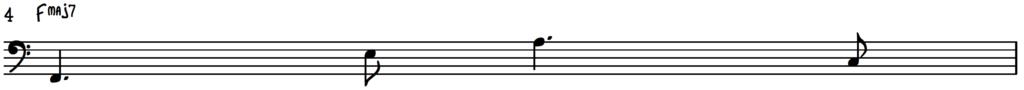 Bossa nova open position left hand accompaniment on an F major 7 chord for jazz piano