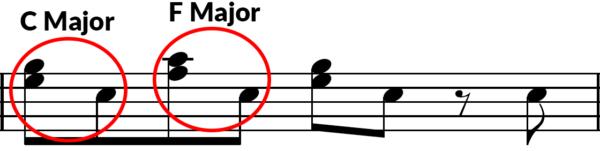 C Major to F Major