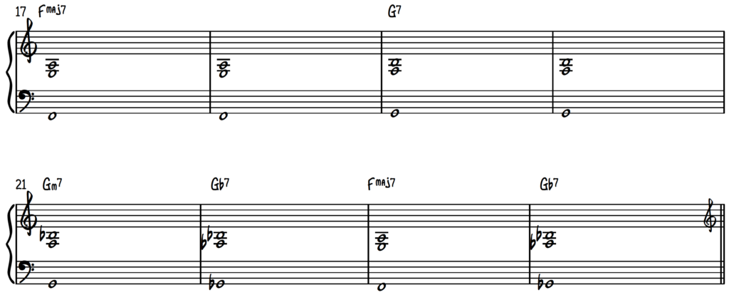 Chord shells over the Girl From Ipanema chord progression