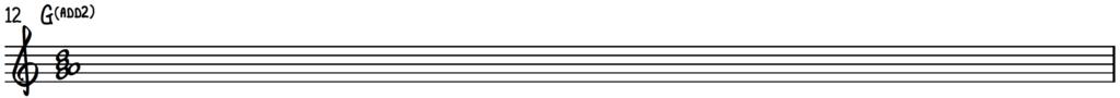 Gadd2 chord on piano