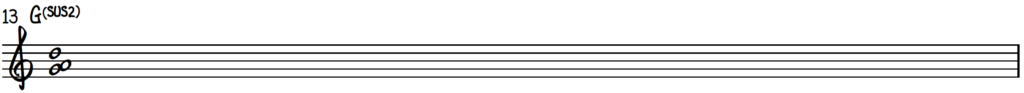 Gsus2 chord on piano