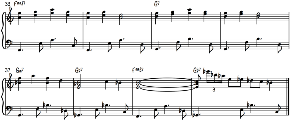 In Your Eyes full arrangement with harmonies and fills in the Bossa Nova jazz piano style