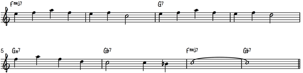In Your Eyes lead sheet (based on Girl From Ipanema) for jazz piano