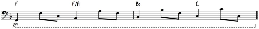 Happy monday left hand intermediate accompaniment on piano
