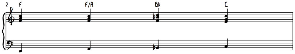 Happy monday pop chord progression on piano