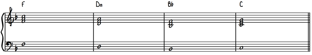 1-6-4-5 chord progression in the key of F on piano with root position chords