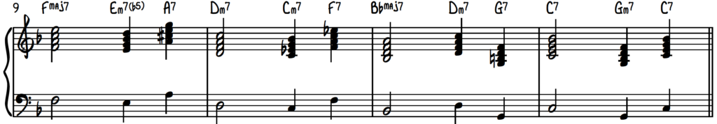 2-5 Trick to add passing chords for contemporary gospel and R&B chord progression