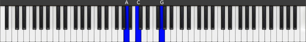 Am7 (A minor 7) Chord Shell on Piano