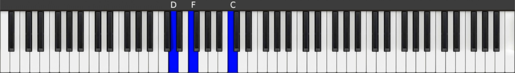 Dm7 (D minor 7) Chord Shell on Piano