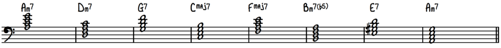 Fly Me to the Moon Chord Sheet Root Position Chords for Jazz Piano