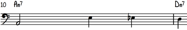 Root-5th-Upper Neighbor Bass Line for Jazz Piano Swing Accompaniment