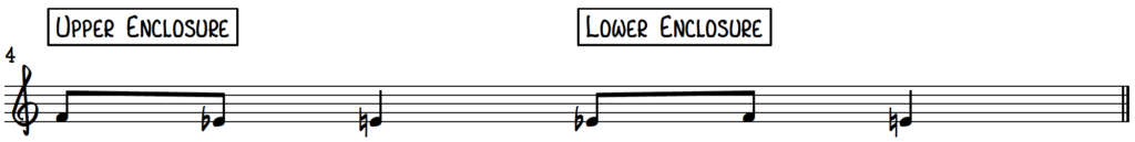 Upper enclosure and lower enclosure on E for jazz piano improv