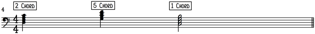 2-5-1 chord progression notation