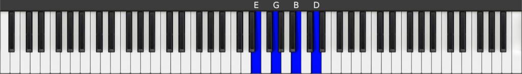 3 chord in C (E Minor 7)