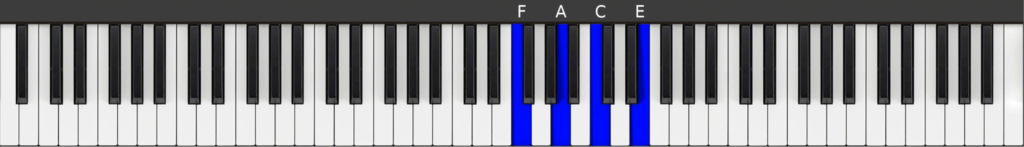 4 chord in C (F Major 7)