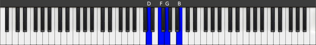 5 chord inverted