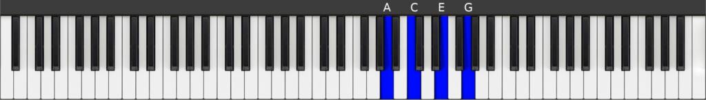 6 chord in C (A Minor 7)