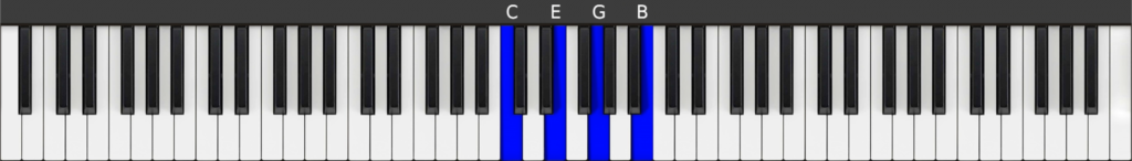 C Major 7 Chord for beginner jazz piano