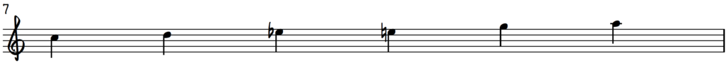 C Major Blues Scale (Gospel Scale) notation