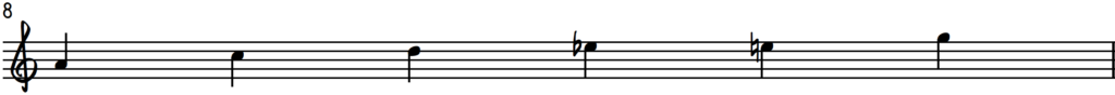 C Major Blues Scale (Gospel Scale) shifted notation