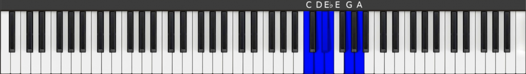 C Major Blues Scale for beginner jazz piano