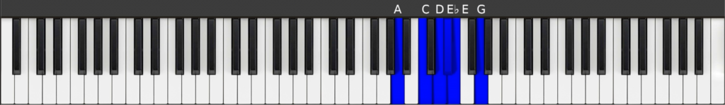 C Major Blues Scale shifted