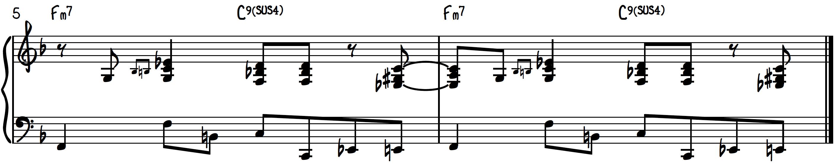 Late Beginner Herbie Hancock Signature Jazz Piano Groove; works on Watermelon Man, Cantaloupe Island, & Chameleon