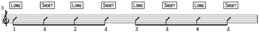 Swing 8th notes notation