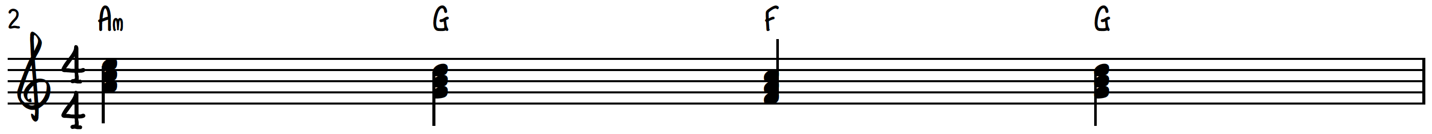 6-5-4-5 root position chords on piano