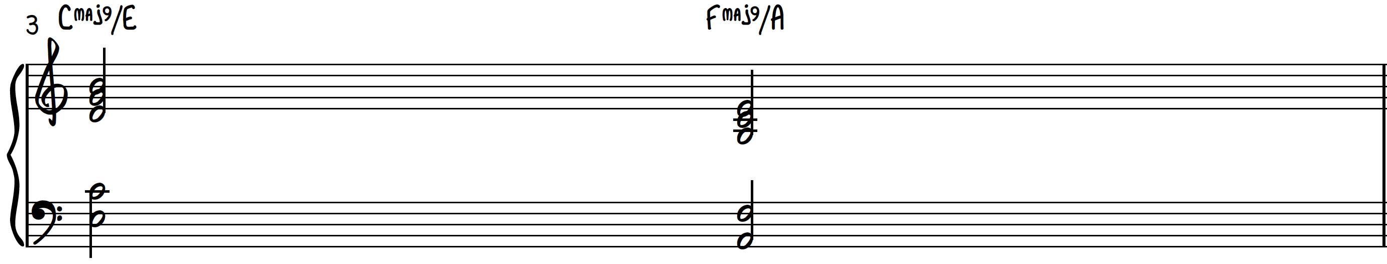 C Heaven Chord to F Heaven Chord on piano