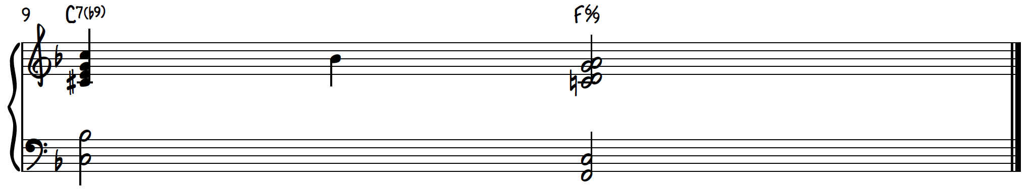 How to use Dissonant Chord 3 in a jazz piano progression