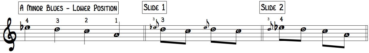 A Minor Blues Scale Lower Position w slides