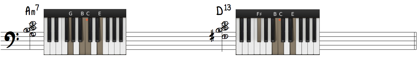 Am7 to D13 jazz notation with keyboard diagrams