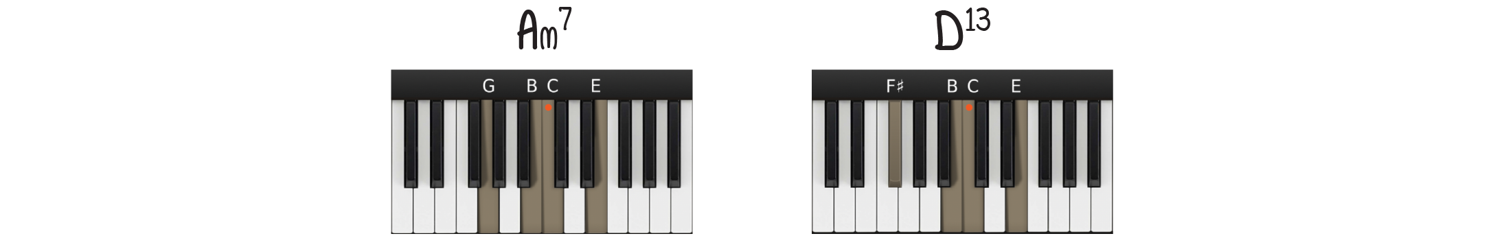 Am7 to D13 jazz and blues piano rootless voicings