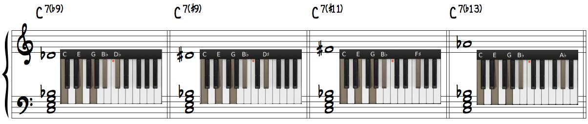 Jazz Piano Chord Alterations b9, #9, #11, b13, altered dominant