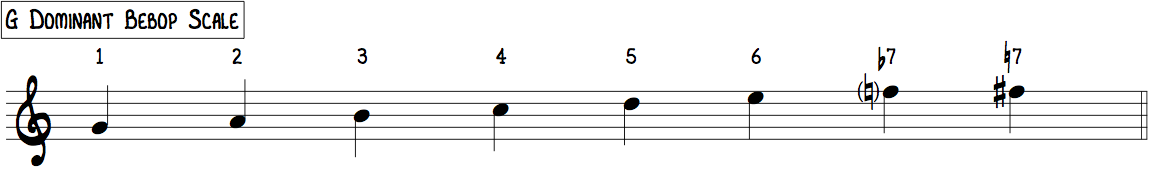 G Dominant Bebop Scale