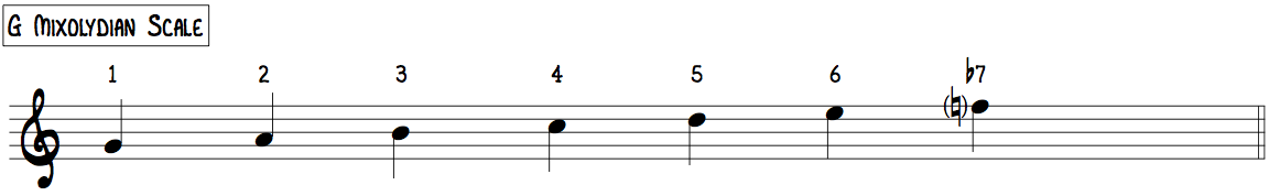 G Mixolydian Scale