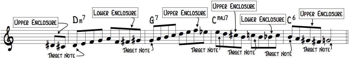 Jazz Piano Lick #3 Enclosure Analysis