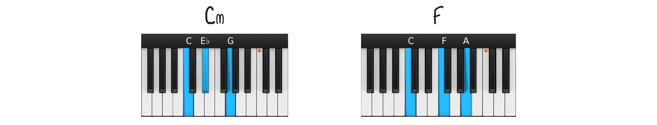 C minor and F Major Mysterious Piano Chords