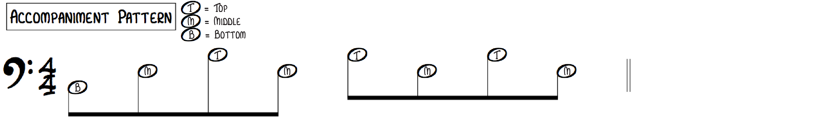 Mystery Progression Left Hand Arpeggio Broken Chord Arranging