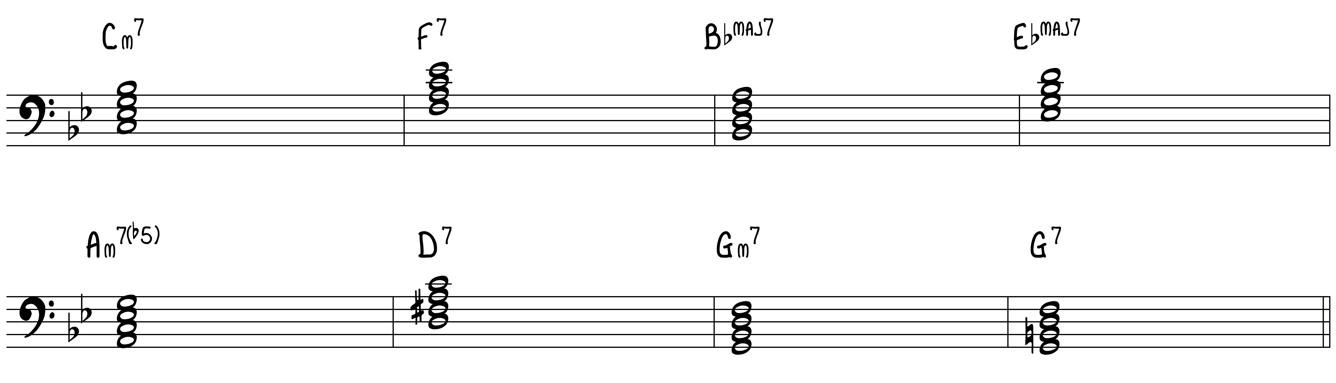 Autumn Leaves Root Position 7th Chords