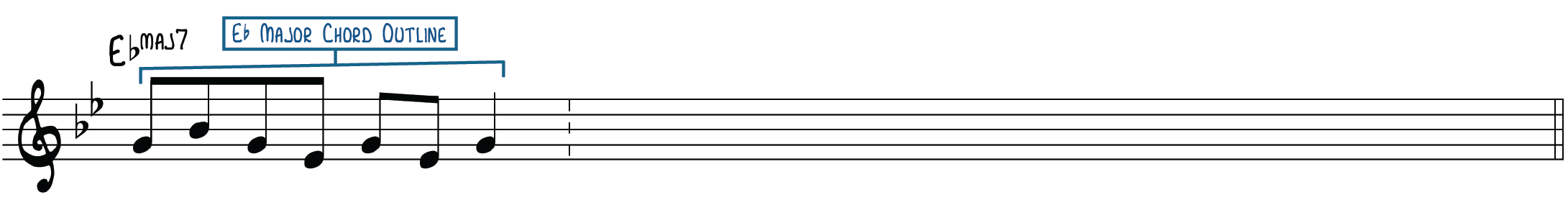 Chord Outline Ex. 1: E♭ Major