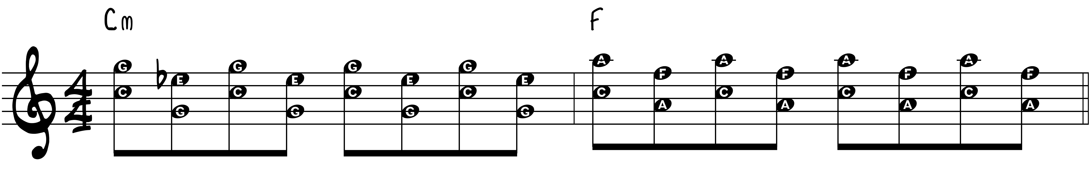 Right Hand Interval Rocking C minor to F Major