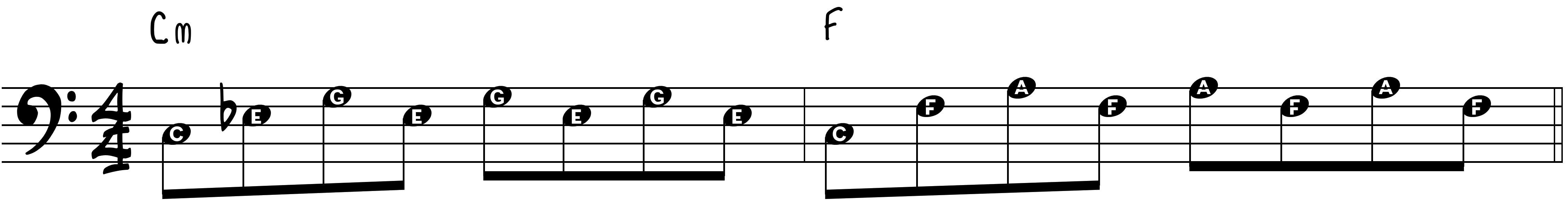 Applied Accompaniment Pattern Arpeggio Broken Chord