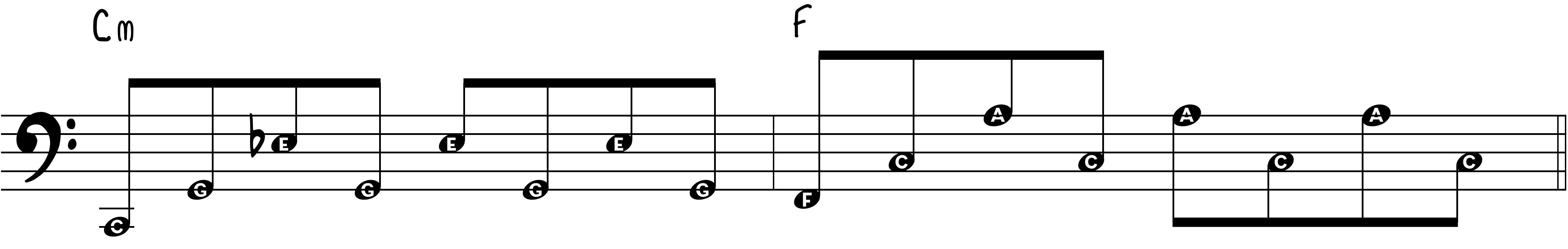 Left Hand Applied Accompaniment Pattern (intermediate)