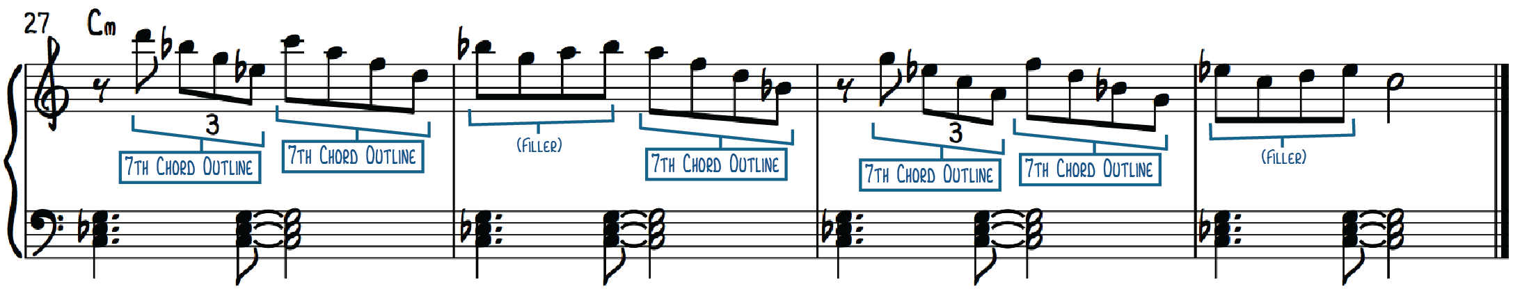 Jazz Improv Line using chord outlines