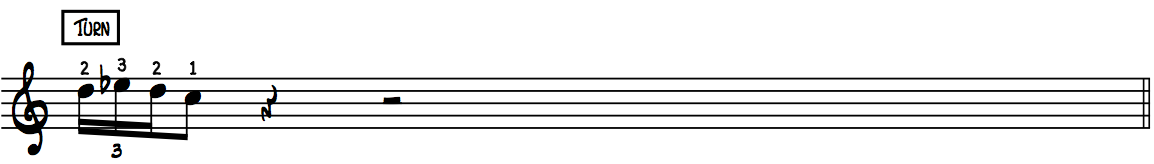 Example of a turn for right hand improvisation melodic ornament